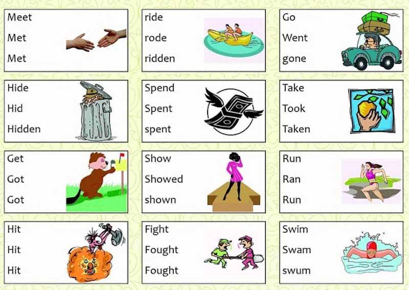 Эти таблички помогут выучить основы английского за несколько часов